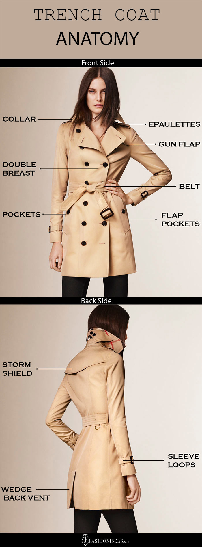 The Anatomy of a Trench Coat: How To Wear It | Fashionisers
