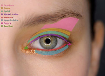 How to Apply Eye Makeup: What Products to Put Where